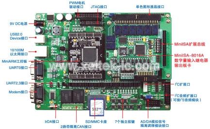 周立功arm开发板:smartarm2300教学实验工控开发平台